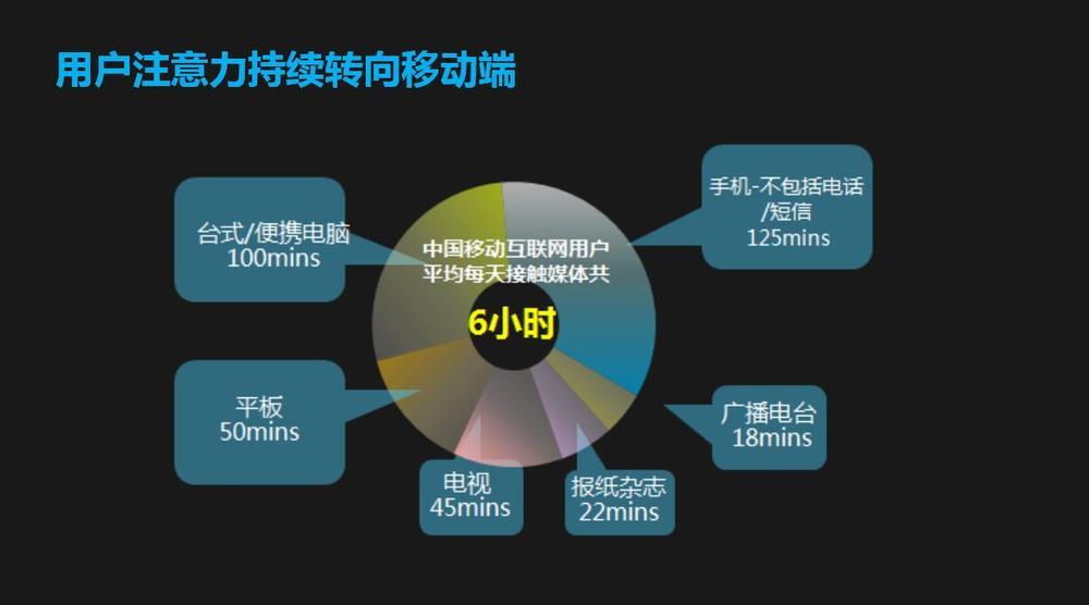 大數據對營銷的影響3.jpg