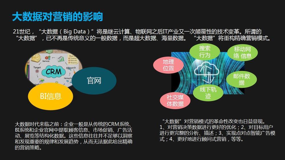大數據對營銷的影響7.jpg