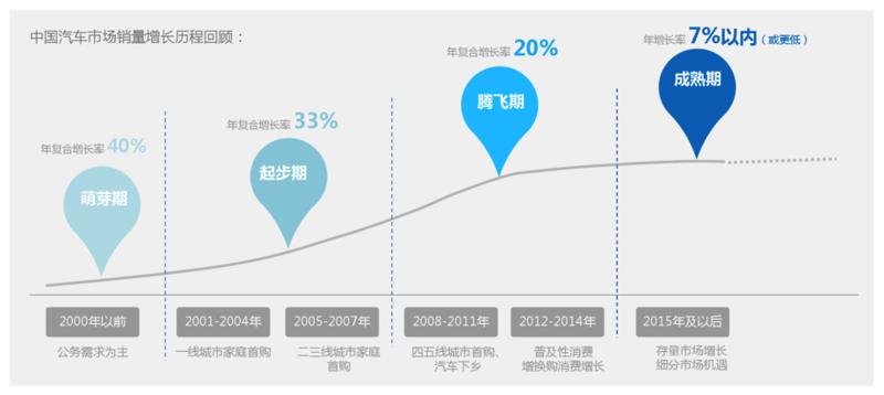 中國汽車市場.png